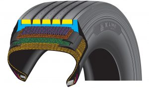 Michelin Aydemir Otomotvi X Line Energy