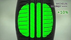 Michelin Energy Saver+ Yere Basış Kesiti